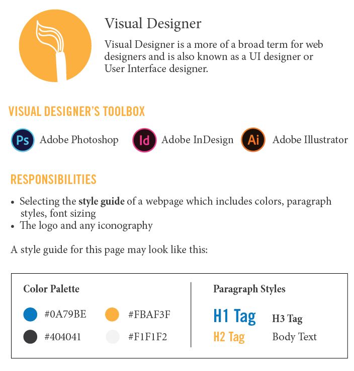 Visual Designer Infographic